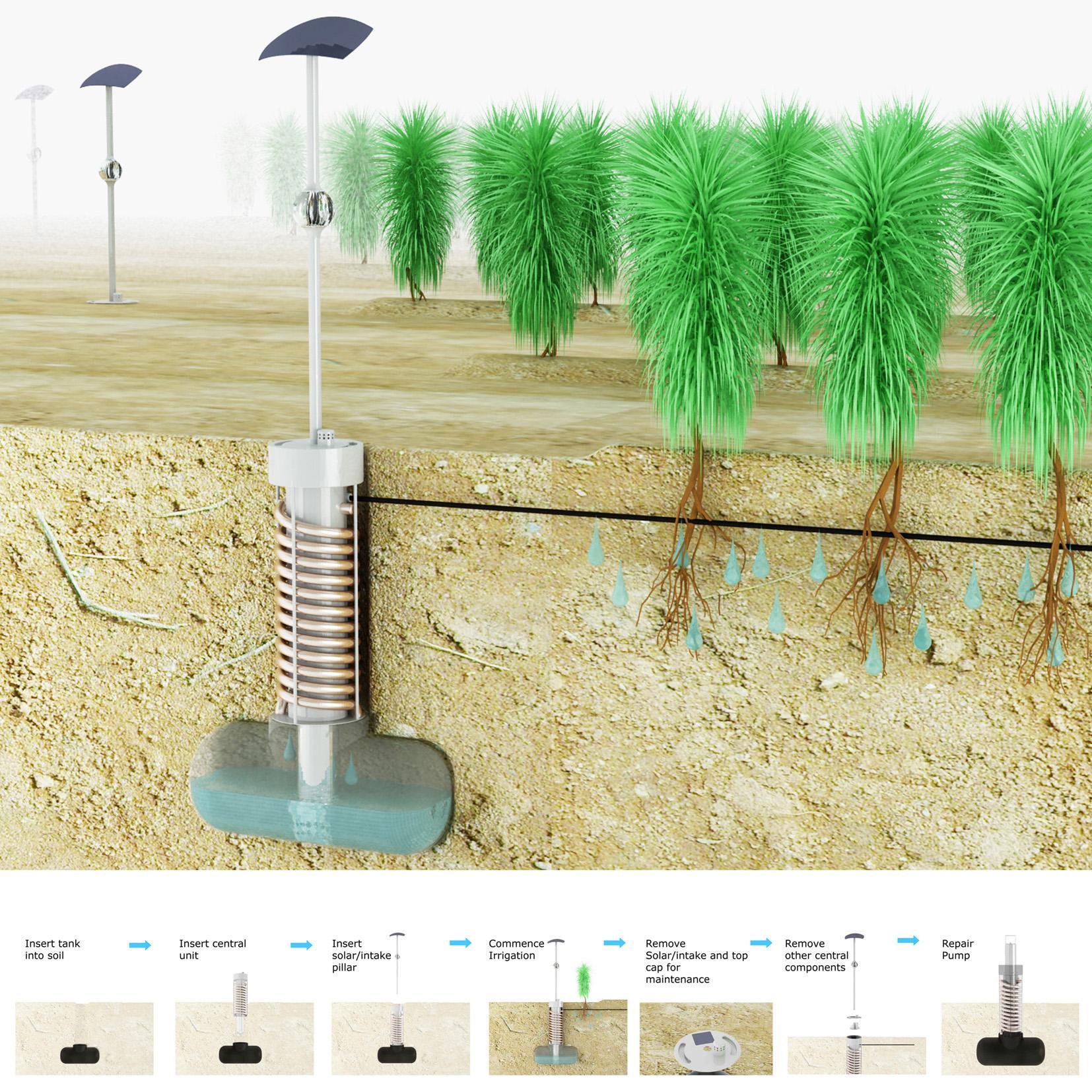 Airdrop Irrigation Xraydelta