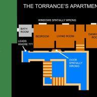 torrance apartment shrunk